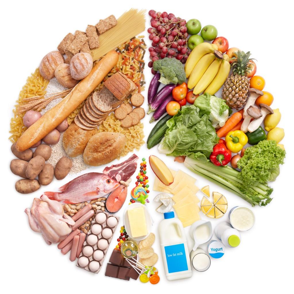 Gli abbinamenti di cibo da evitare per una corretta alimentazione ...
